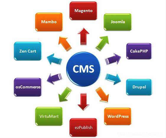 Создание сайта на CMS движке