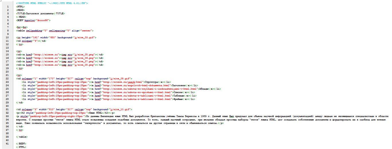Верстка сайта на html