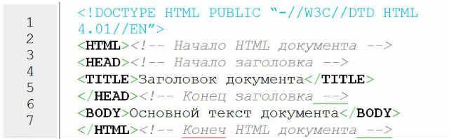 html как сделать сайт