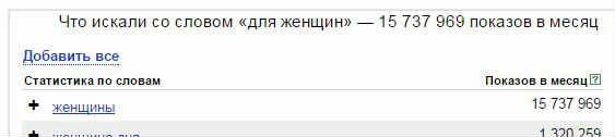 подбор ключевых слов на Яндексе