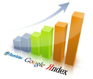проверка позиций в Яндексе и Google