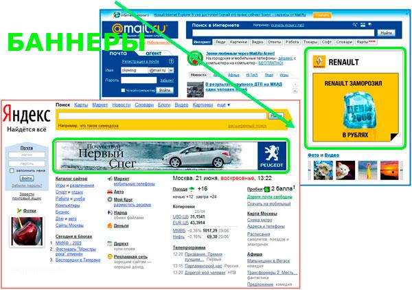 раскрутка сайта с помощью баннерной рекламы