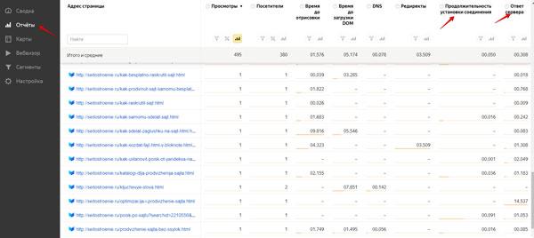 ошибки оптимизации сайтов